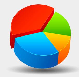 Онлайн диаграммы