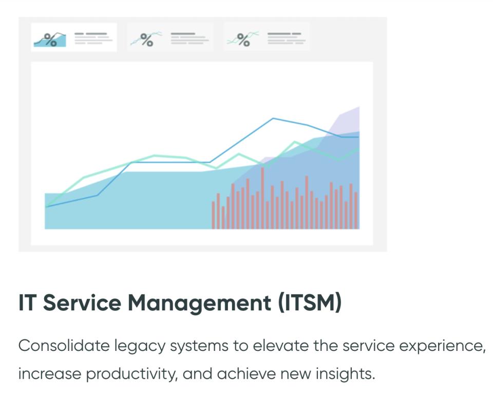 ServiceNow программа