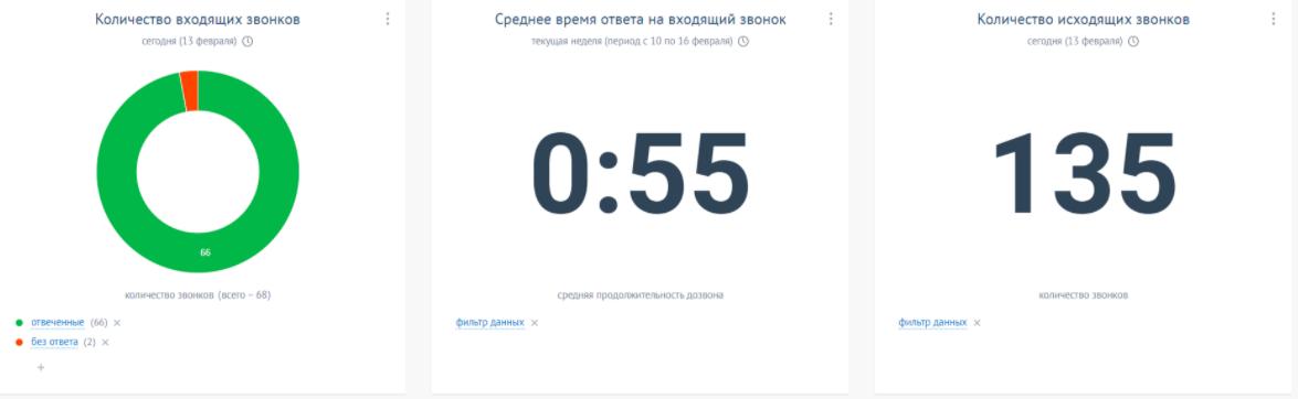 NEW-TEL ПО
