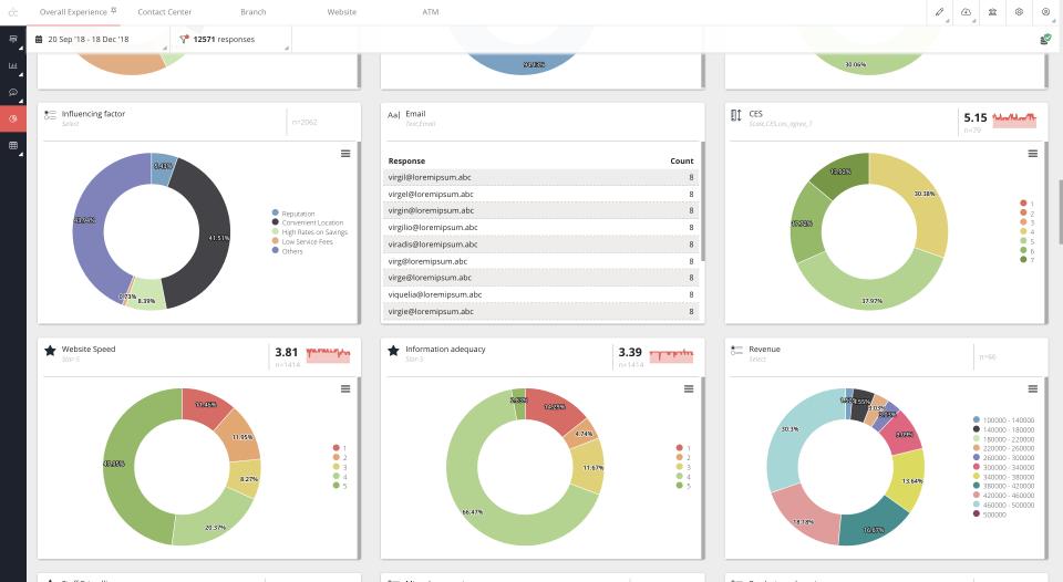 Webex Experience Management (formerly CloudCherry) подбор