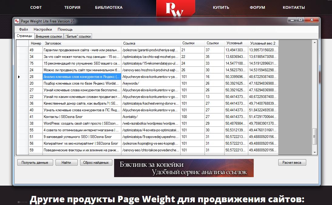 Page Weight отзывы