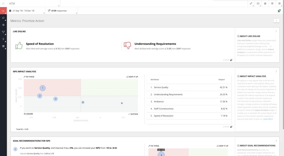 Webex Experience Management (formerly CloudCherry) сравнение