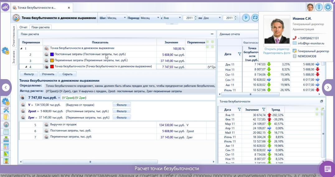 KPI Monitor характеристики
