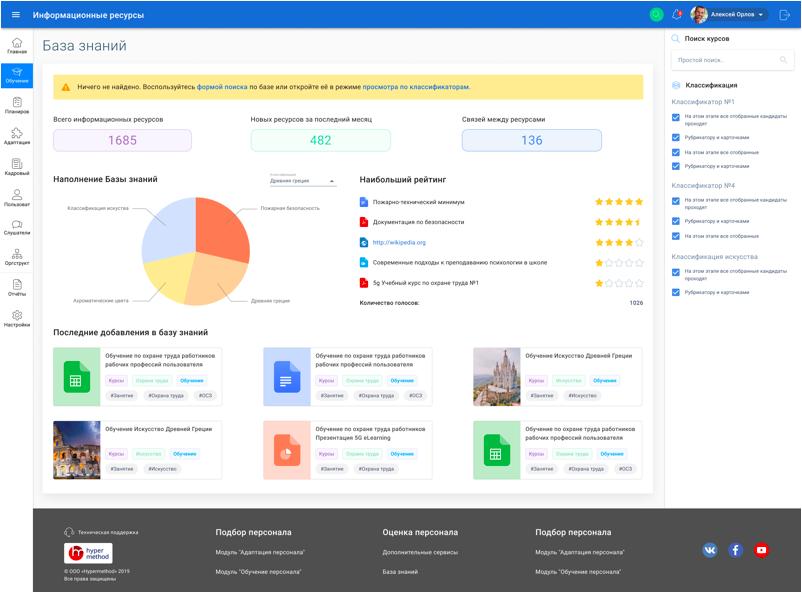 eLearning Server характеристики