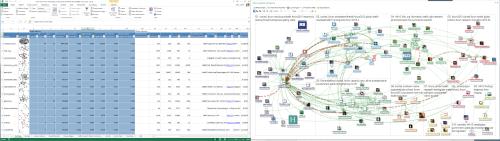 NodeXL программа