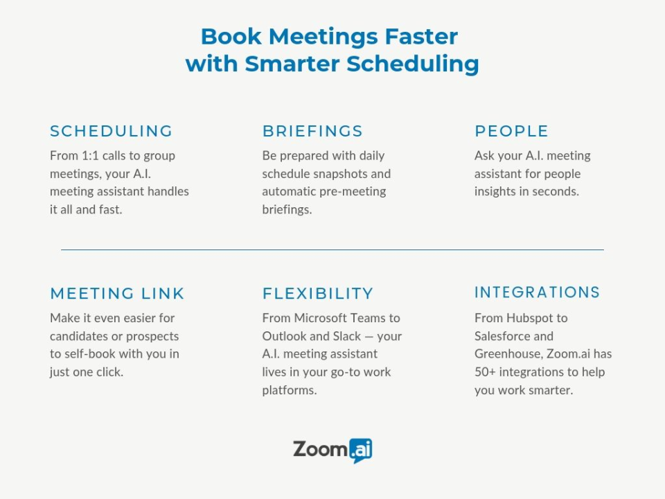 Zoom.ai Meeting Assistant отзывы