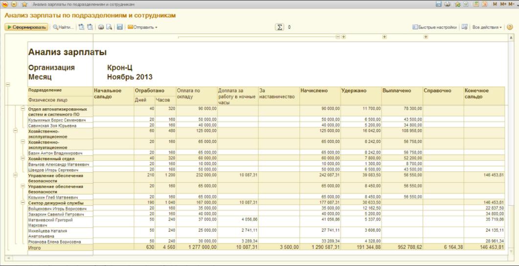 1С:Зарплата и управление персоналом программа