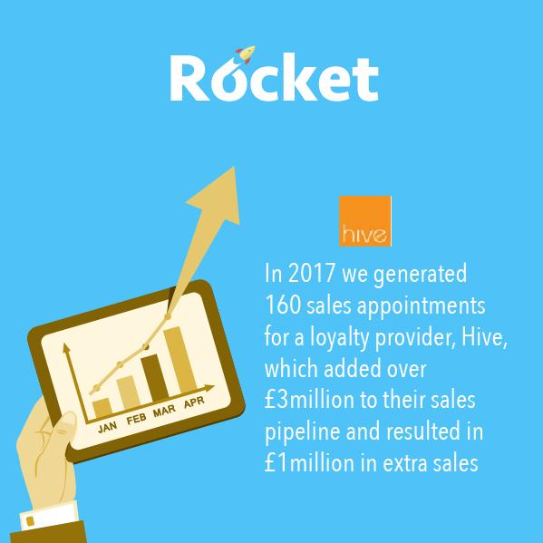 Rocket характеристики