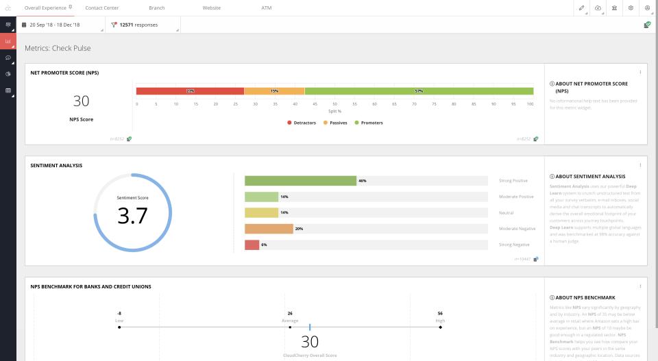 Webex Experience Management (formerly CloudCherry) программа