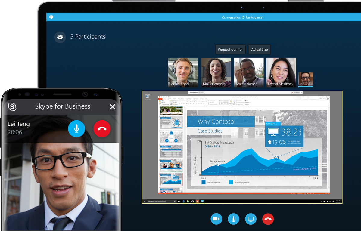 Skype характеристики