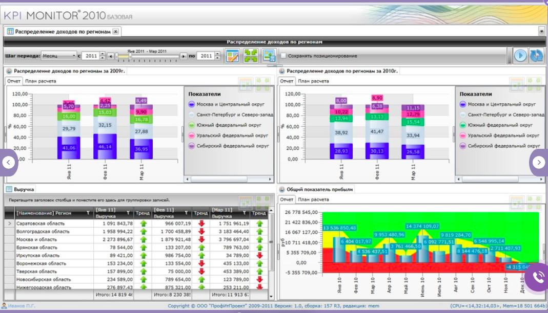 KPI Monitor программа