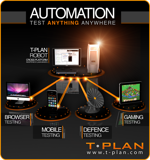 T-Plan программа