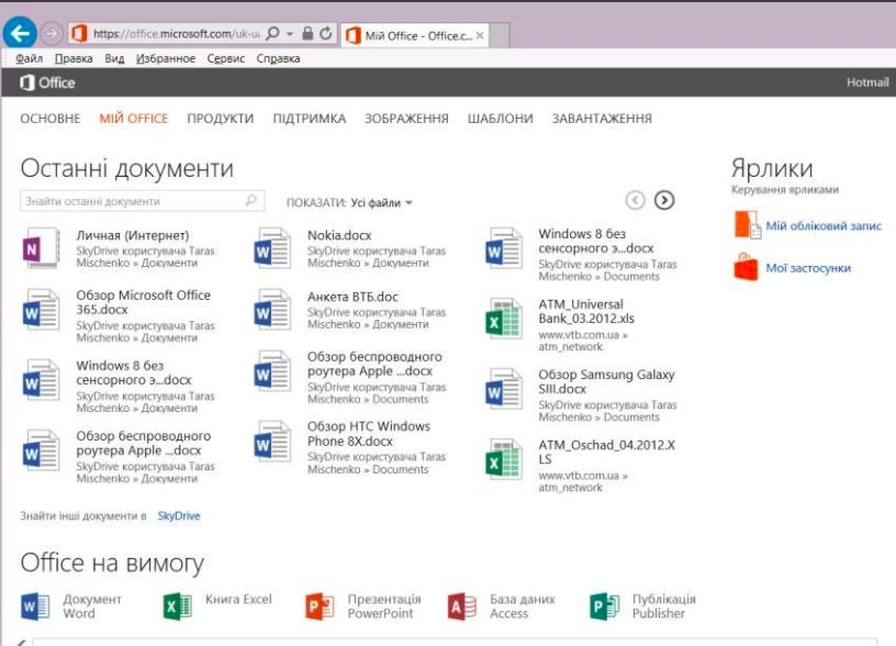 Microsoft Office 365 отзывы